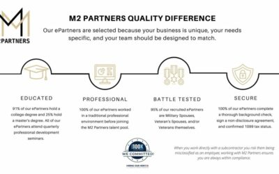 M2 Partners Quality Difference